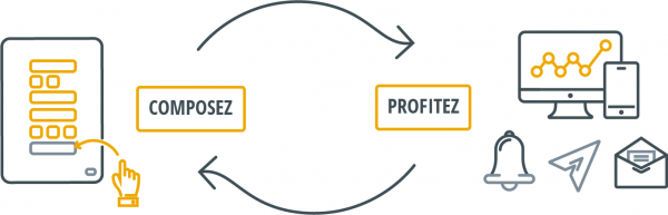 Composez-profitez