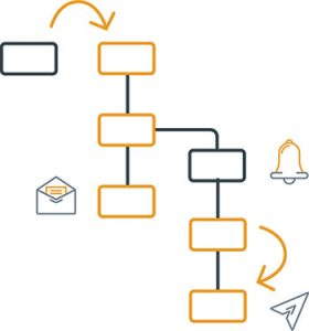 automatiser flux informations