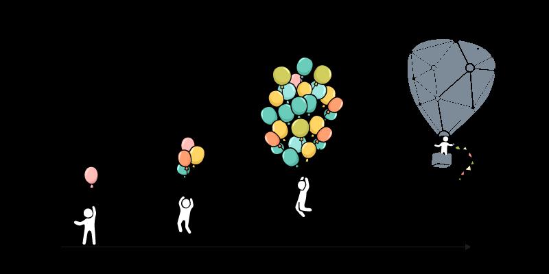 Illustration en 4 étapes d'un processus d'amélioration continue