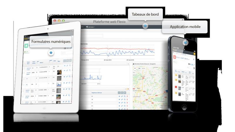 formulaires numeriques - tableaux ce bord - application mobile